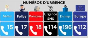 Numéros importants